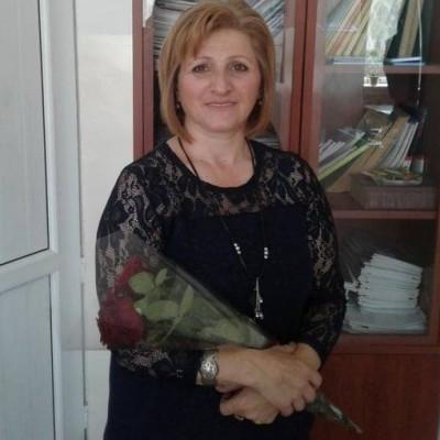 Anush Pogosyan